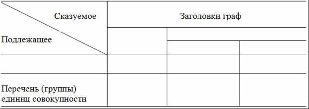 Пример комбинированной таблицы